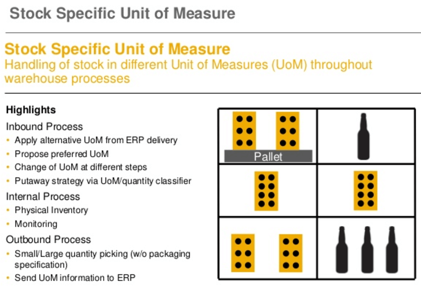 understand sap ewm suom stock specific unit of measure