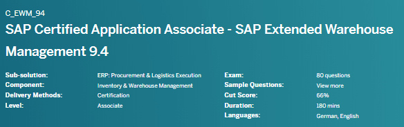 SAP EWM blog posts by TKReddy on Feedspot - Rss Feed